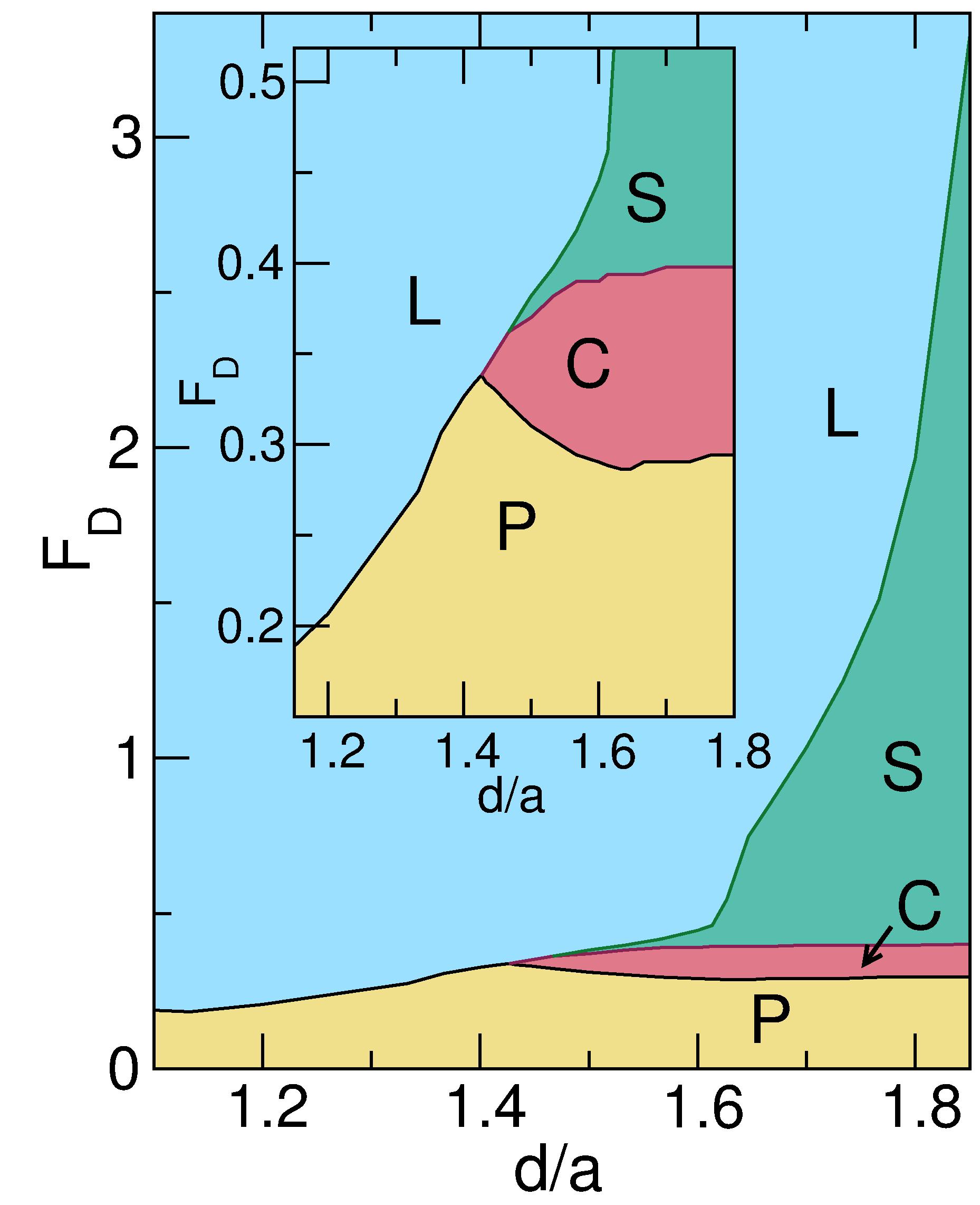 Rep. Prog. Phys. 80, 026501 (2017)